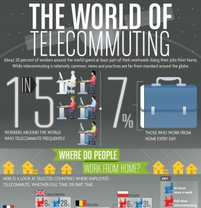 telecommuting-preview