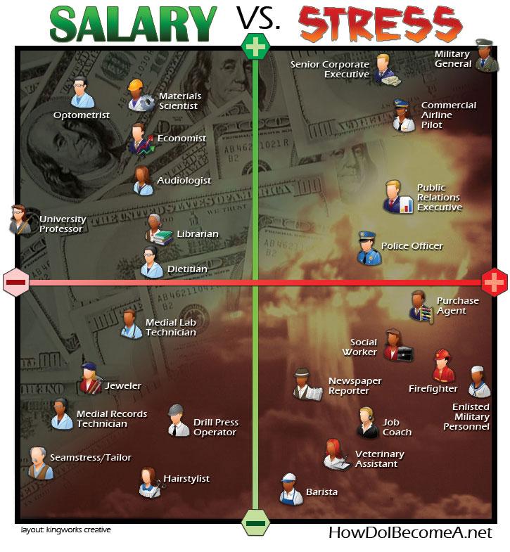 StressPay